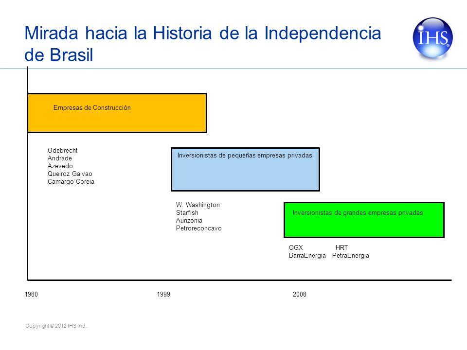 Copyright © 2012 IHS Inc. Mirada hacia la Historia de la Independencia de Brasil Empresas de Construcción Inversionistas de pequeñas empresas privadas