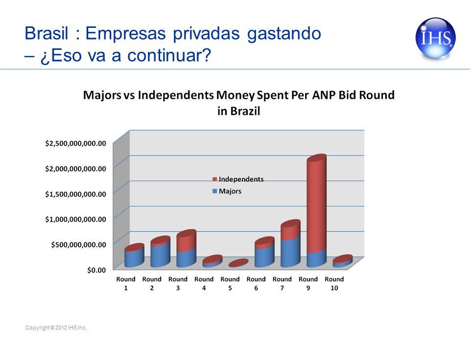 Copyright © 2012 IHS Inc. Brasil : Empresas privadas gastando – ¿Eso va a continuar