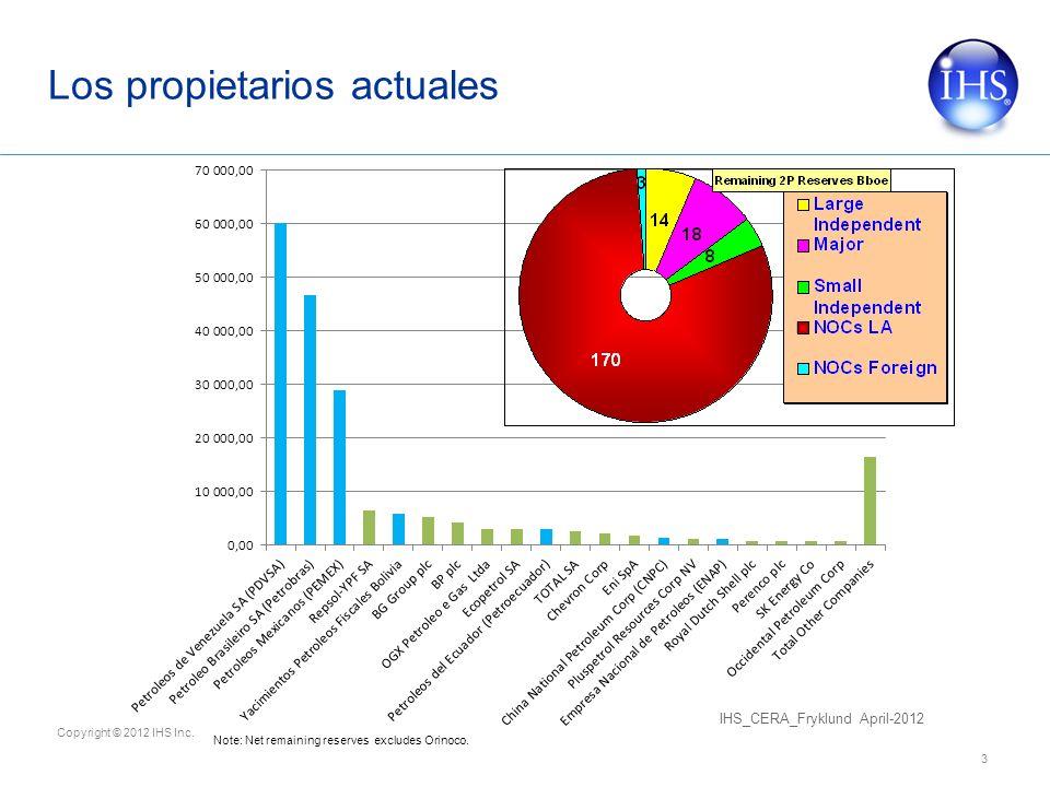 Copyright © 2012 IHS Inc.Los propietarios actuales Note: Net remaining reserves excludes Orinoco.