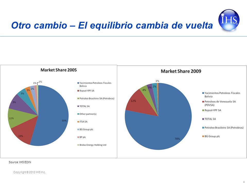 Copyright © 2012 IHS Inc. Expansión – NOC Ecopetro ENAP Petrobras PDVSA 5
