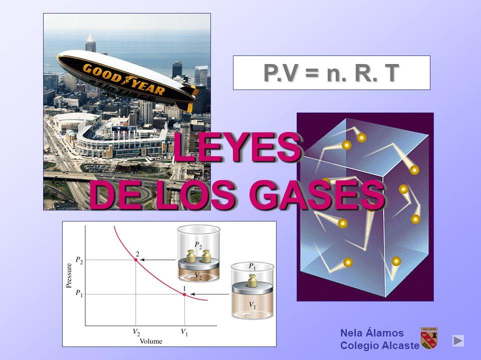ÍNDICELEYES DE LOS GASES LEYES P.V = n. R. T Nela Álamos Colegio Alcaste