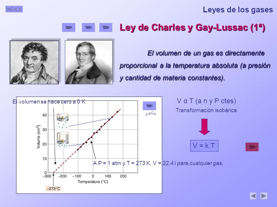 ÍNDICE Leyes de los gases Ley de Charles y Gay-Lussac (1ª) El volumen de un gas es directamente proporcional a la temperatura absoluta (a presión y ca