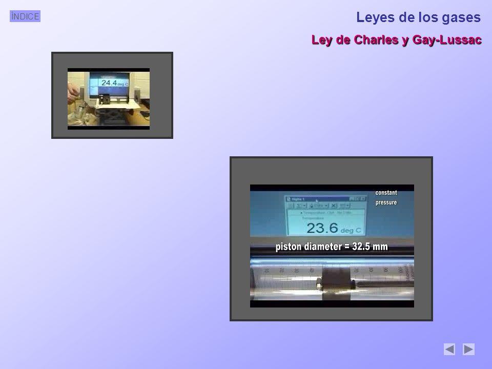 ÍNDICE Leyes de los gases Ley de Charles y Gay-Lussac