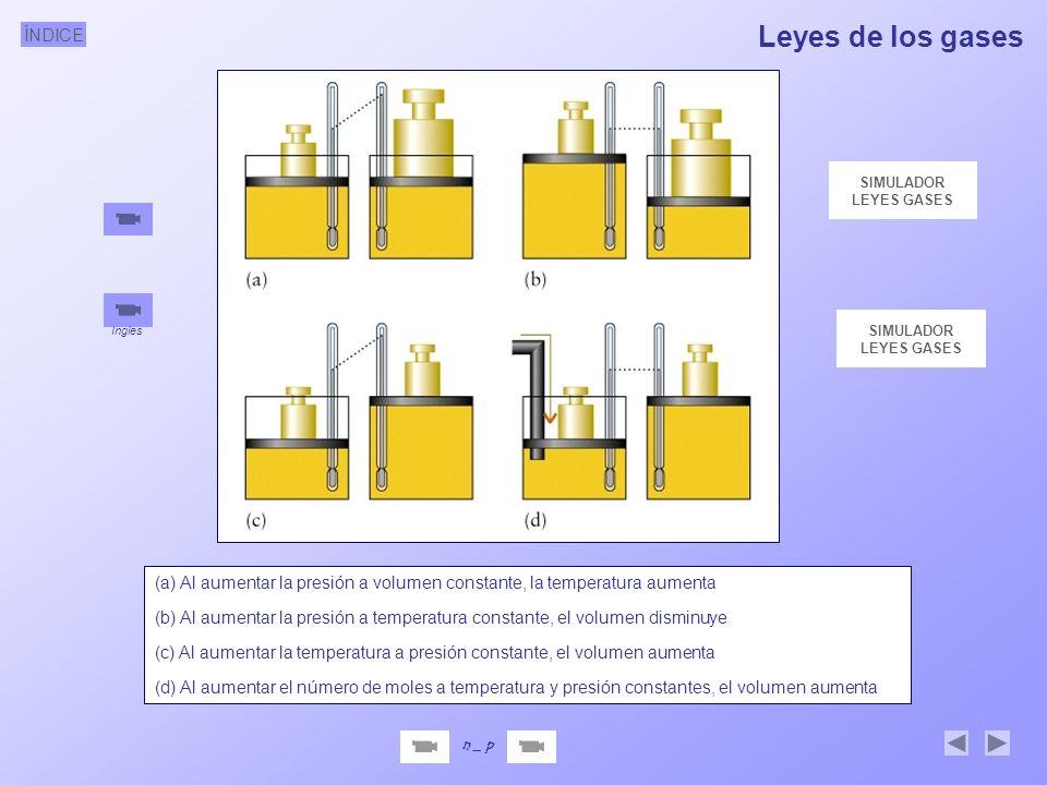ÍNDICE Leyes de los gases SIMULADOR LEYES GASES Ingles (a) Al aumentar la presión a volumen constante, la temperatura aumenta (b) Al aumentar la presi