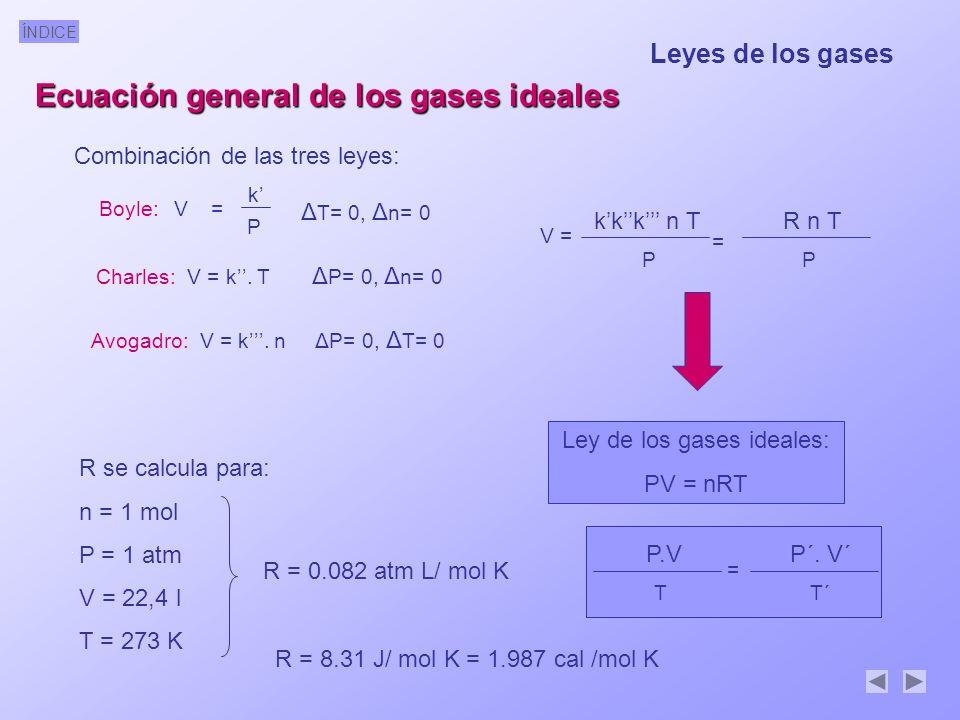 ÍNDICE Combinación de las tres leyes: P Boyle: V= k Δ T= 0, Δ n= 0 Charles: V = k. T Δ P= 0, Δ n= 0 Avogadro: V = k. n ΔP= 0, Δ T= 0 = P kkk n T V = P