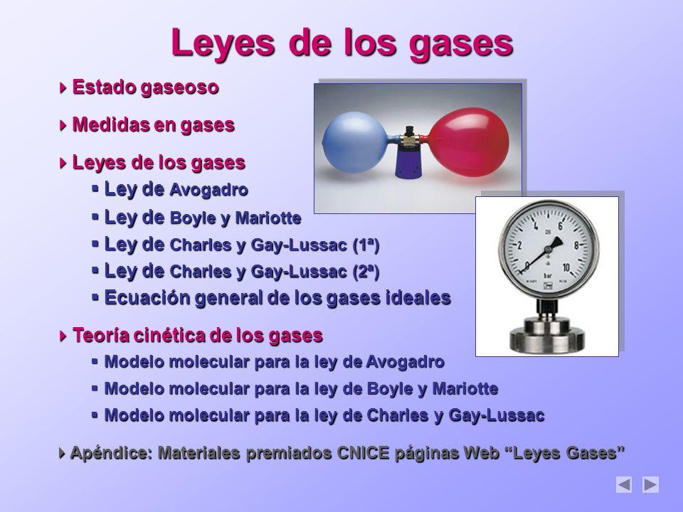 ÍNDICE Leyes de los gases Modelo molecular para la ley de Avogadro Modelo molecular para la ley de Avogadro Modelo molecular para la ley de Avogadro M