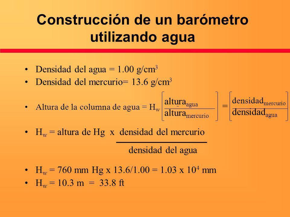 Construcción de un barómetro utilizando agua Densidad del agua = 1.00 g/cm 3 Densidad del mercurio= 13.6 g/cm 3 Altura de la columna de agua = H w H w