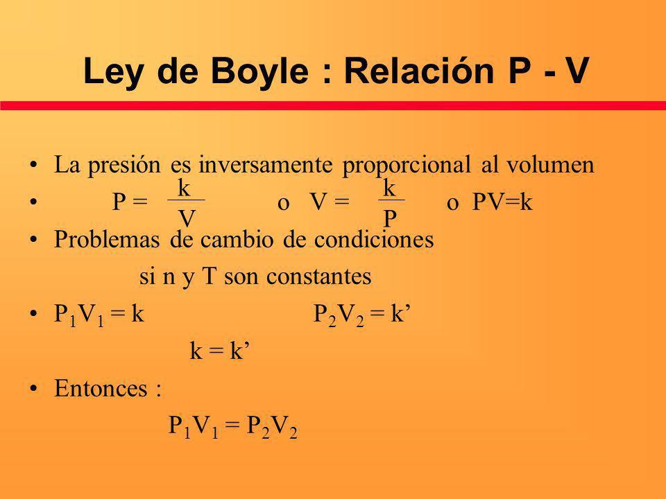 Ley de Boyle : Relación P - V La presión es inversamente proporcional al volumen P = o V = o PV=k Problemas de cambio de condiciones si n y T son cons