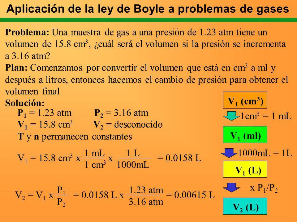 Aplicación de la ley de Boyle a problemas de gases Problema: Una muestra de gas a una presión de 1.23 atm tiene un volumen de 15.8 cm 3, ¿cuál será el