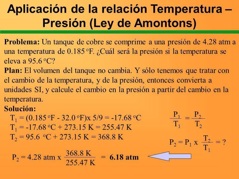 Aplicación de la relación Temperatura – Presión (Ley de Amontons) Problema: Un tanque de cobre se comprime a una presión de 4.28 atm a una temperatura