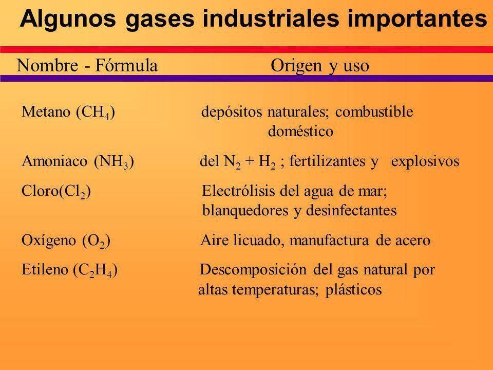 Algunos gases industriales importantes Nombre - Fórmula Origen y uso Metano (CH 4 ) depósitos naturales; combustible doméstico Amoniaco (NH 3 ) del N