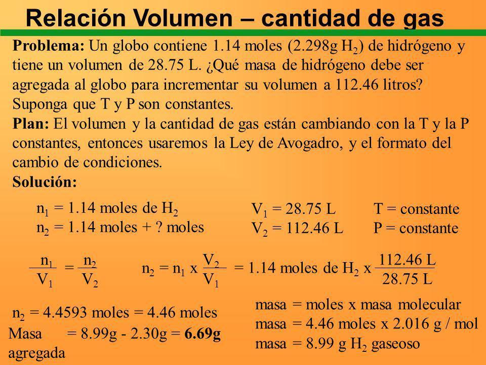 Relación Volumen – cantidad de gas Problema: Un globo contiene 1.14 moles (2.298g H 2 ) de hidrógeno y tiene un volumen de 28.75 L. ¿Qué masa de hidró