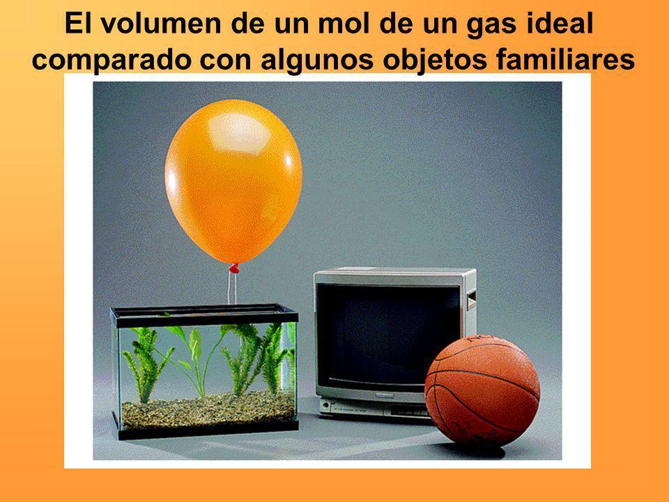 El volumen de un mol de un gas ideal comparado con algunos objetos familiares