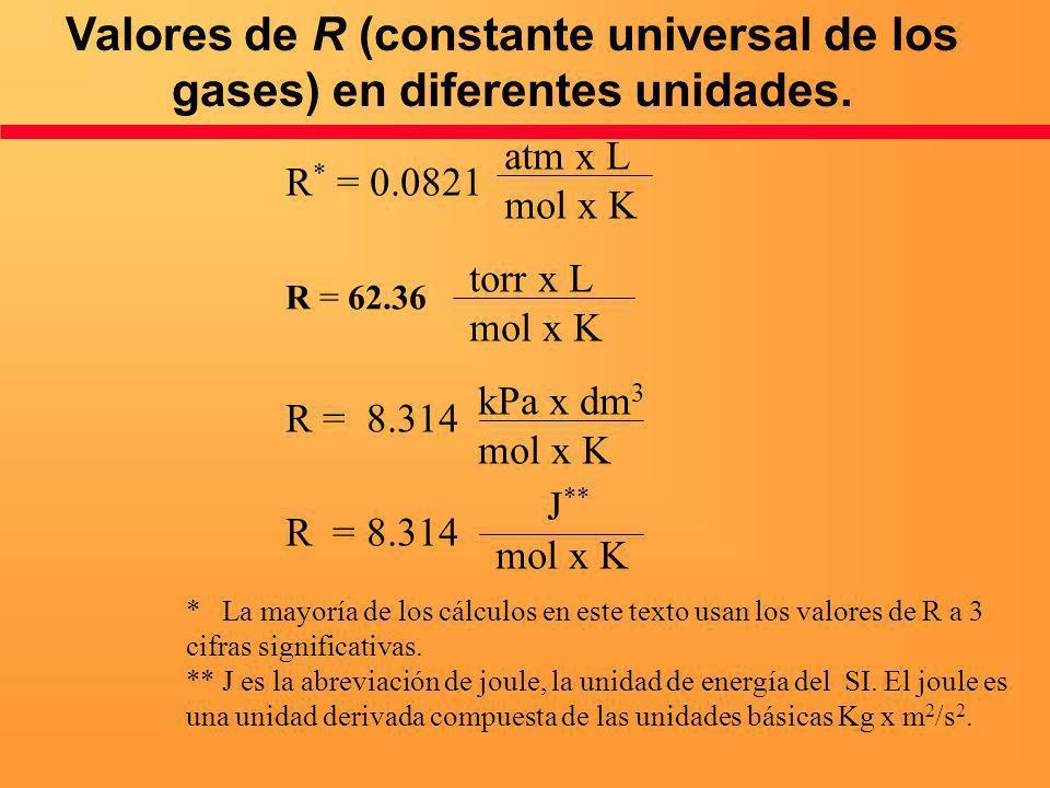 R * = 0.0821 R = 62.36 atm x L mol x K torr x L mol x K R = 8.314 kPa x dm 3 mol x K J ** mol x K * La mayoría de los cálculos en este texto usan los