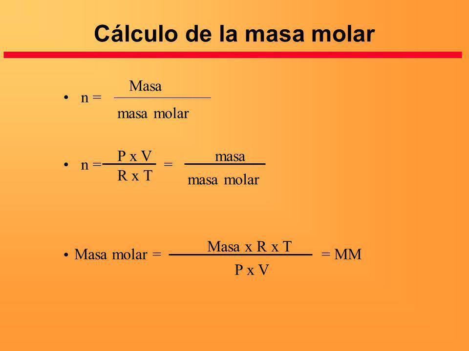 Cálculo de la masa molar n = n = = Masa masa molar P x V R x T masa masa molar Masa molar = = MM Masa x R x T P x V