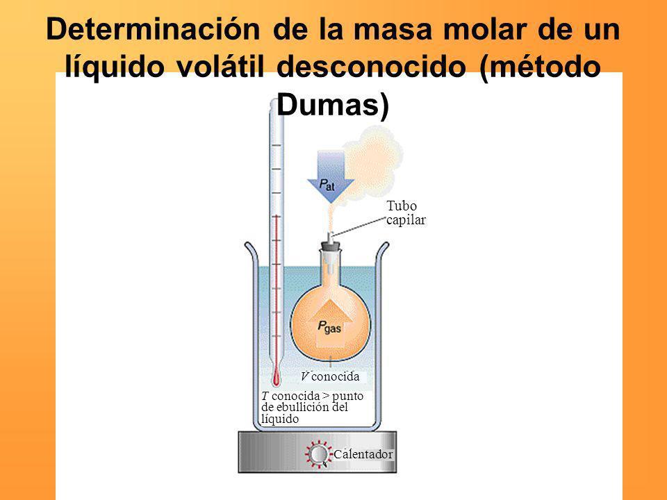 Determinación de la masa molar de un líquido volátil desconocido (método Dumas) Tubo capilar T conocida > punto de ebullición del líquido V conocida C