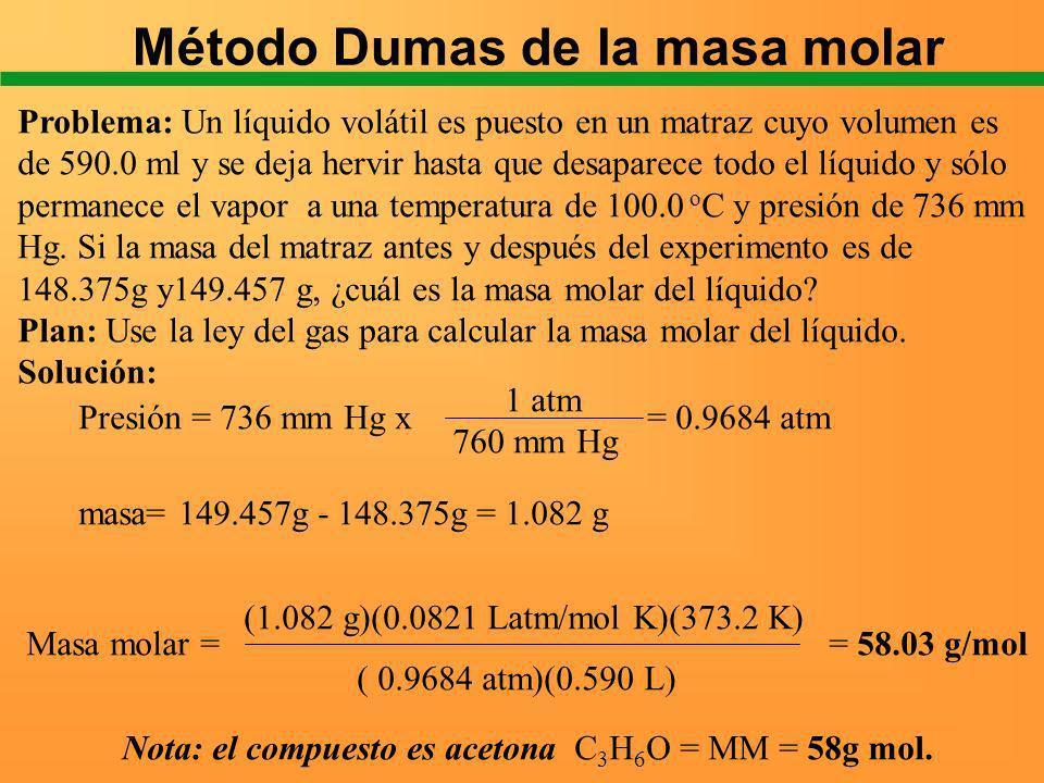 Método Dumas de la masa molar Problema: Un líquido volátil es puesto en un matraz cuyo volumen es de 590.0 ml y se deja hervir hasta que desaparece to