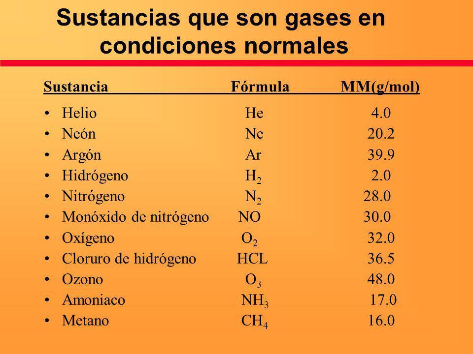 Helio He 4.0 Neón Ne 20.2 Argón Ar 39.9 Hidrógeno H 2 2.0 Nitrógeno N 2 28.0 Monóxido de nitrógeno NO 30.0 Oxígeno O 2 32.0 Cloruro de hidrógeno HCL 3