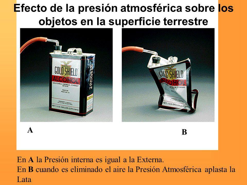 A B En A la Presión interna es igual a la Externa. En B cuando es eliminado el aire la Presión Atmosférica aplasta la Lata Efecto de la presión atmosf