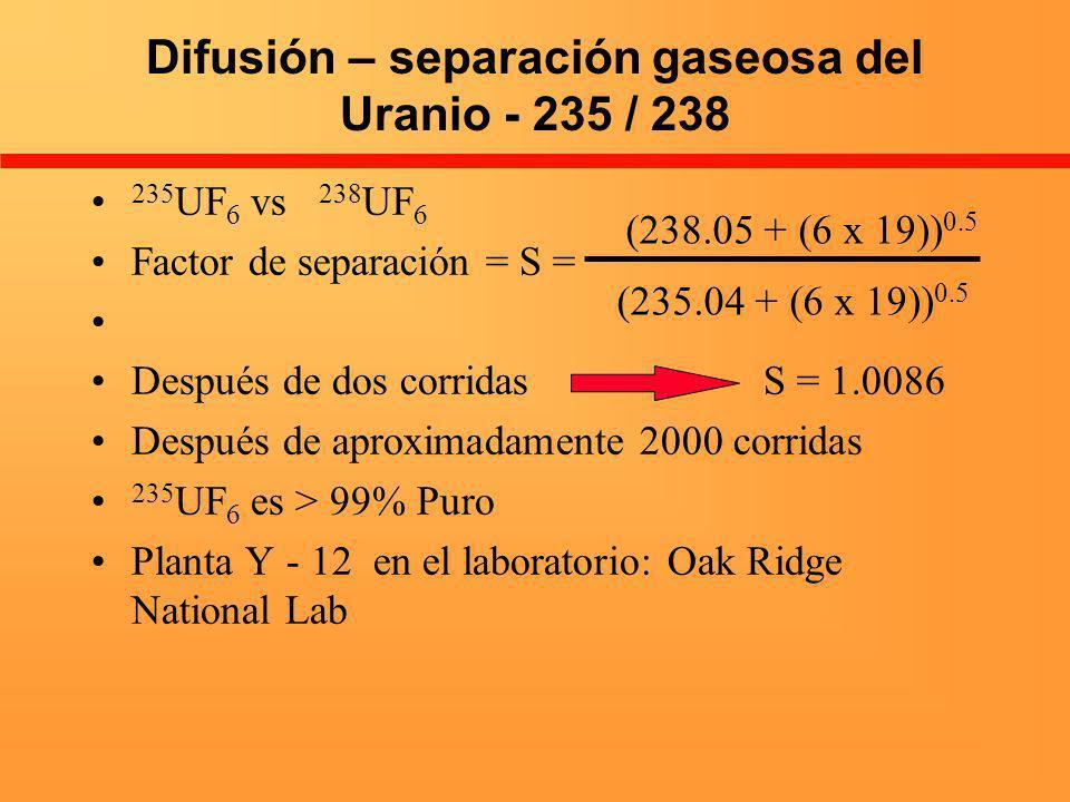 Difusión – separación gaseosa del Uranio - 235 / 238 235 UF 6 vs 238 UF 6 Factor de separación = S = Después de dos corridas S = 1.0086 Después de apr