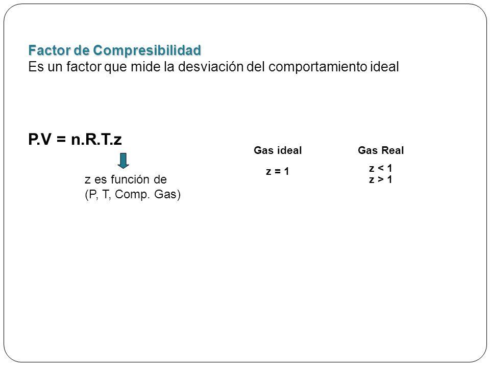 Factor de Compresibilidad Es un factor que mide la desviación del comportamiento ideal P.V = n.R.T.z z es función de (P, T, Comp.