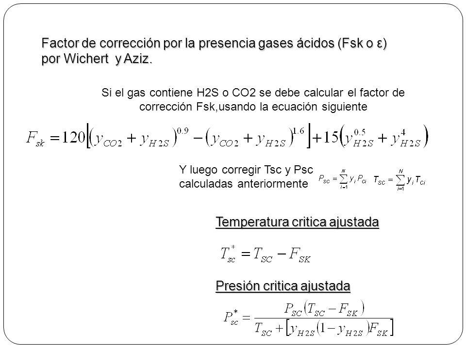 Factor de corrección por la presencia gases ácidos (Fsk o ε) por Wichert y Aziz.