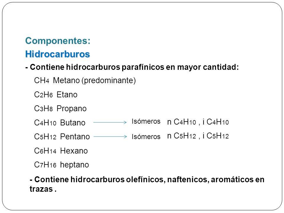 Componentes: - Contiene hidrocarburos parafínicos en mayor cantidad: CH 4 Metano (predominante) C 2 H 6 Etano C 3 H 8 Propano C 4 H 10 Butano C 5 H 12 Pentano C 6 H 14 Hexano C 7 H 16 heptano Hidrocarburos - Contiene hidrocarburos olefínicos, naftenicos, aromáticos en trazas.