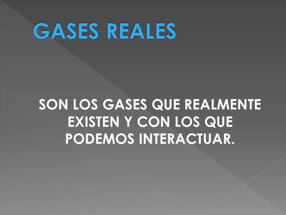 El grado en que un gas real se aparta del comportamiento ideal puede verse reacomodando la ecuación general del gas ideal.