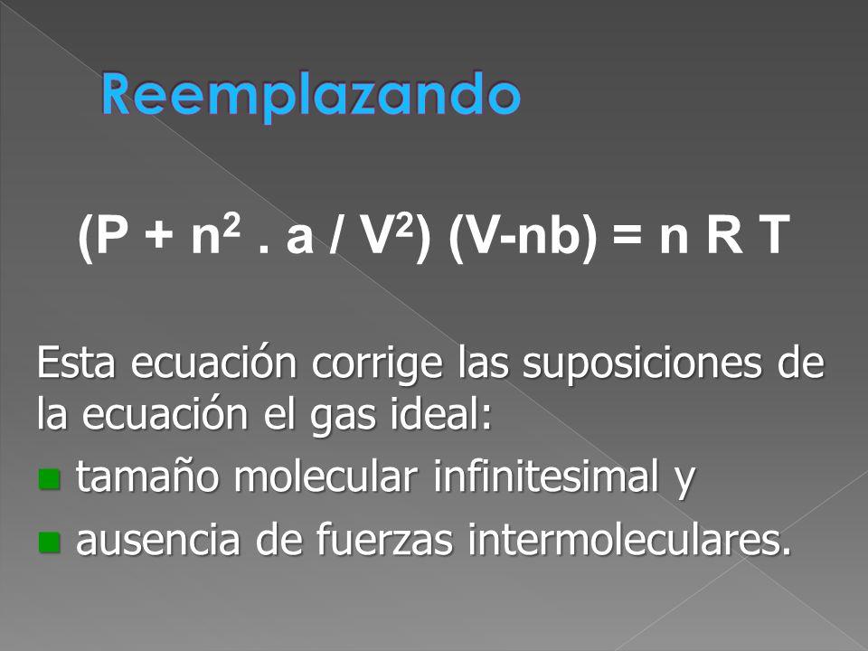 Esta ecuación corrige las suposiciones de la ecuación el gas ideal: tamaño molecular infinitesimal y tamaño molecular infinitesimal y ausencia de fuer
