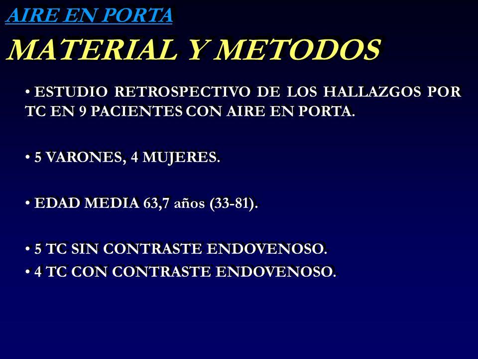 MATERIAL Y METODOS ESTUDIO RETROSPECTIVO DE LOS HALLAZGOS POR TC EN 9 PACIENTES CON AIRE EN PORTA. 5 VARONES, 4 MUJERES. EDAD MEDIA 63,7 años (33-81).