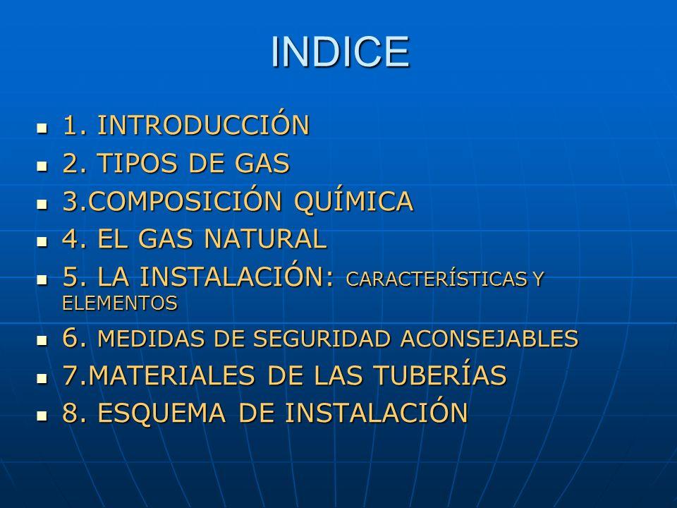 INDICE 1. INTRODUCCIÓN 1. INTRODUCCIÓN 2. TIPOS DE GAS 2. TIPOS DE GAS 3.COMPOSICIÓN QUÍMICA 3.COMPOSICIÓN QUÍMICA 4. EL GAS NATURAL 4. EL GAS NATURAL