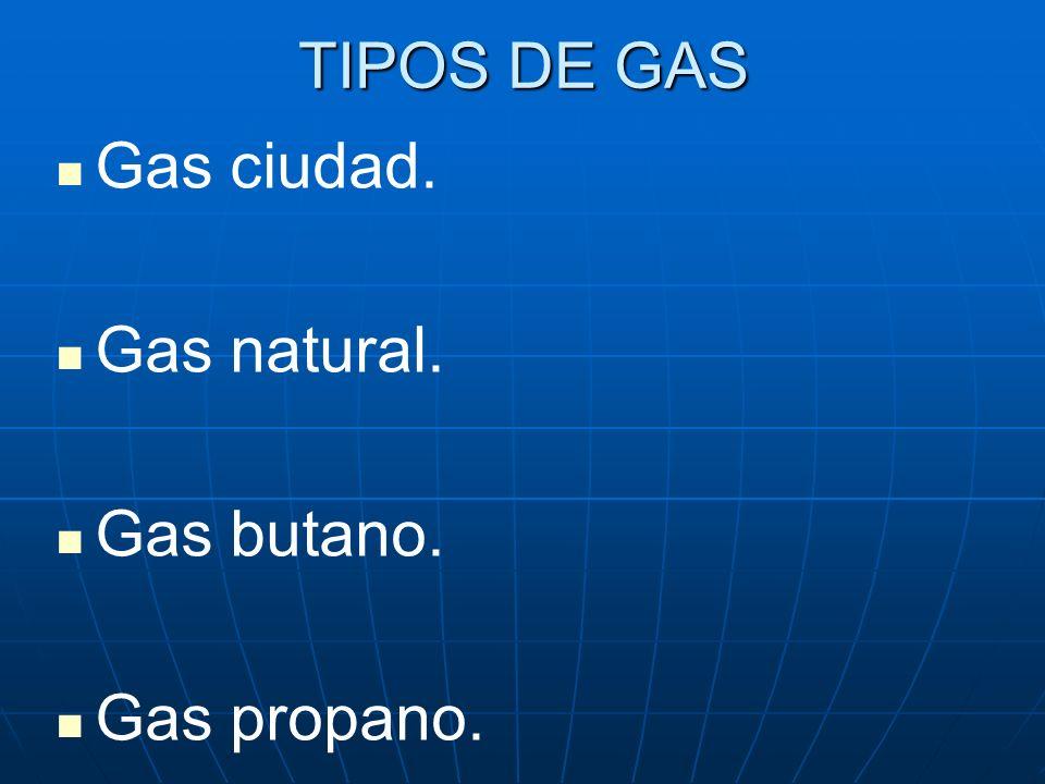 TIPOS DE GAS Gas ciudad. Gas natural. Gas butano. Gas propano.