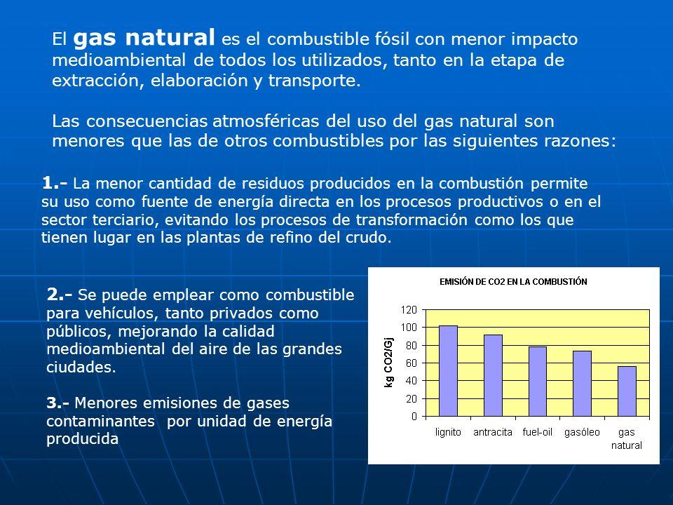 El gas natural es el combustible fósil con menor impacto medioambiental de todos los utilizados, tanto en la etapa de extracción, elaboración y transp