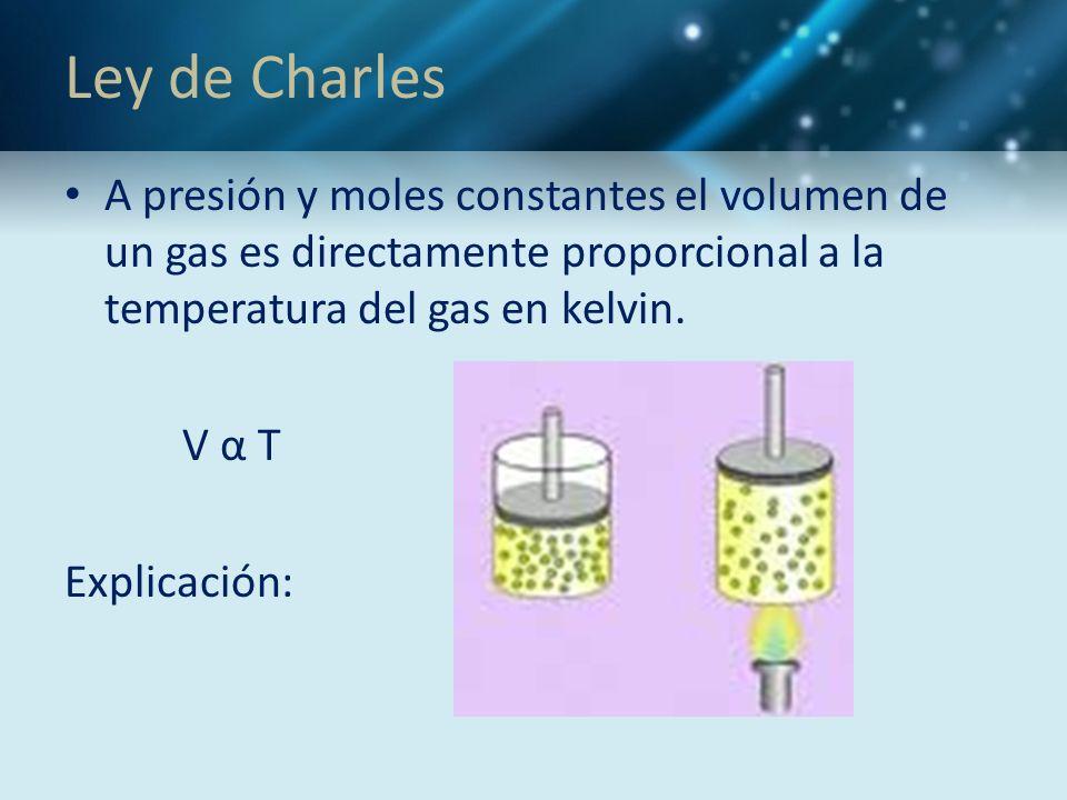 Ley de Charles A presión y moles constantes el volumen de un gas es directamente proporcional a la temperatura del gas en kelvin. V α T Explicación: