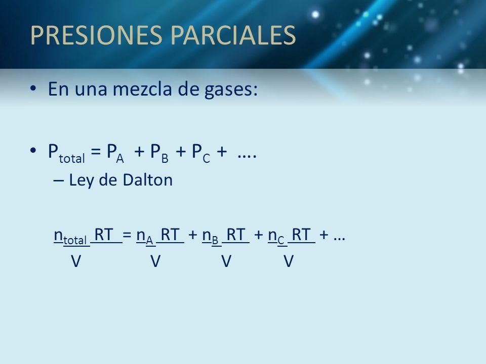 PRESIONES PARCIALES En una mezcla de gases: P total = P A + P B + P C + …. – Ley de Dalton n total RT = n A RT + n B RT + n C RT + … V V V V