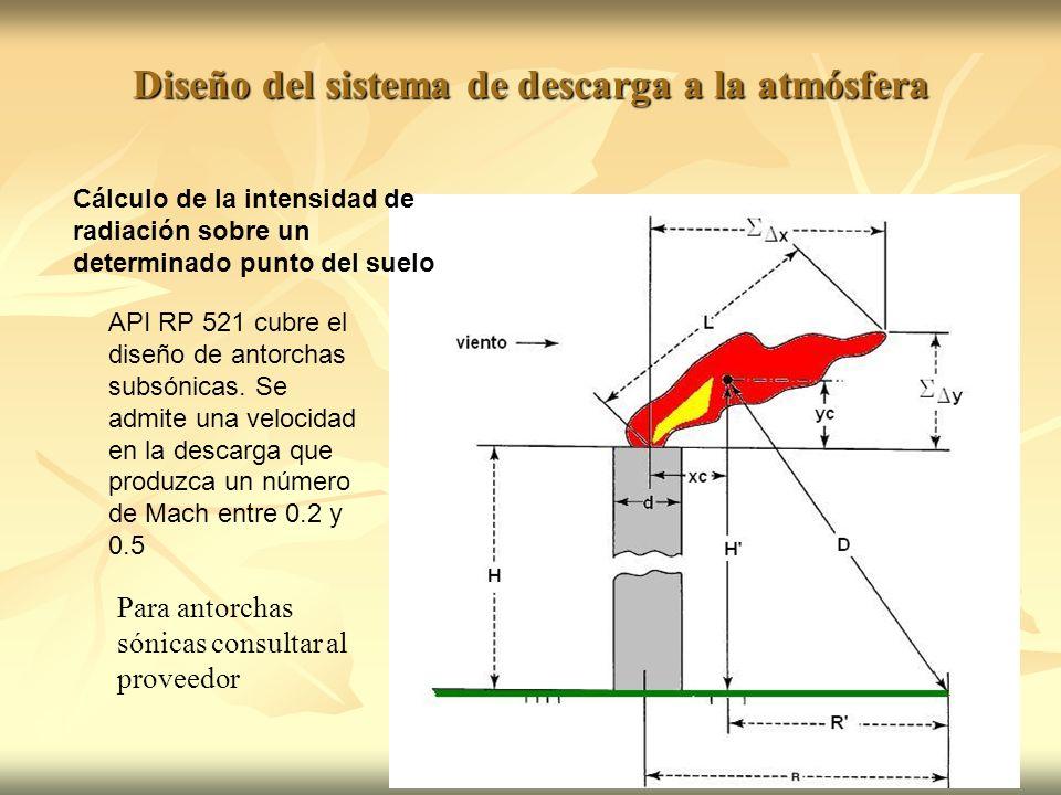 Cálculo de la intensidad de radiación sobre un determinado punto del suelo API RP 521 cubre el diseño de antorchas subsónicas. Se admite una velocidad