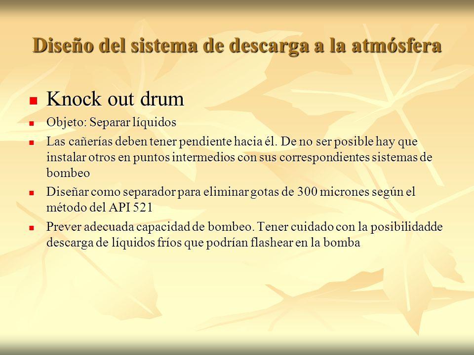 Diseño del sistema de descarga a la atmósfera Knock out drum Knock out drum Objeto: Separar líquidos Objeto: Separar líquidos Las cañerías deben tener pendiente hacia él.