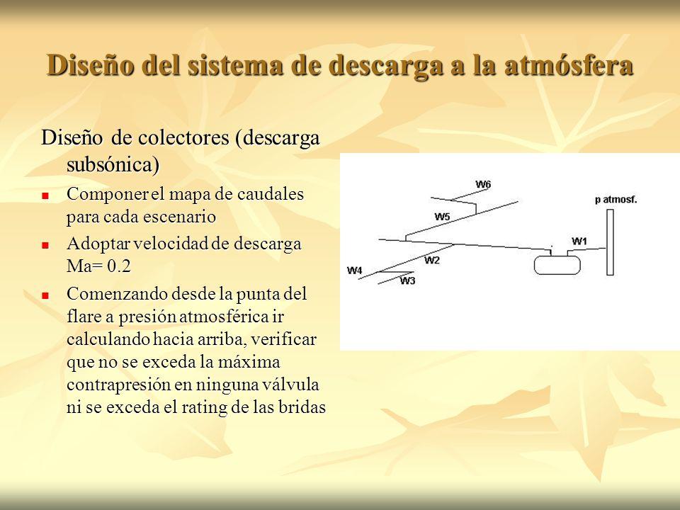 Diseño del sistema de descarga a la atmósfera Diseño de colectores (descarga subsónica) Componer el mapa de caudales para cada escenario Componer el m