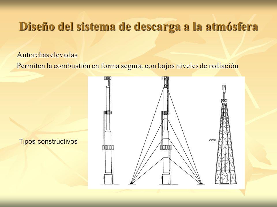 Diseño del sistema de descarga a la atmósfera Antorchas elevadas Permiten la combustión en forma segura, con bajos niveles de radiación Tipos constructivos