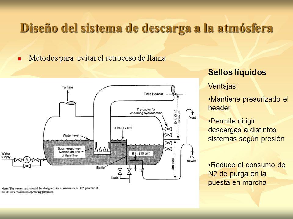 Diseño del sistema de descarga a la atmósfera Métodos para evitar el retroceso de llama Métodos para evitar el retroceso de llama Sellos líquidos Vent