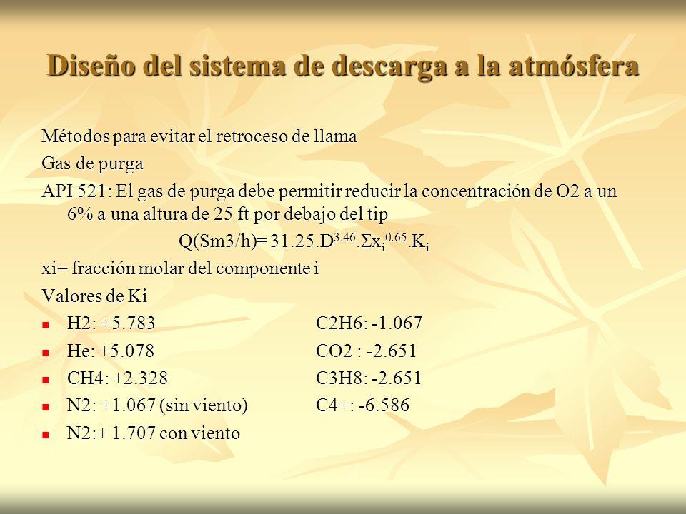 Diseño del sistema de descarga a la atmósfera Métodos para evitar el retroceso de llama Gas de purga API 521: El gas de purga debe permitir reducir la concentración de O2 a un 6% a una altura de 25 ft por debajo del tip Q(Sm3/h)= 31.25.D 3.46.Σx i 0.65.K i xi= fracción molar del componente i Valores de Ki H2: +5.783C2H6: -1.067 H2: +5.783C2H6: -1.067 He: +5.078CO2 : -2.651 He: +5.078CO2 : -2.651 CH4: +2.328C3H8: -2.651 CH4: +2.328C3H8: -2.651 N2: +1.067 (sin viento)C4+: -6.586 N2: +1.067 (sin viento)C4+: -6.586 N2:+ 1.707 con viento N2:+ 1.707 con viento