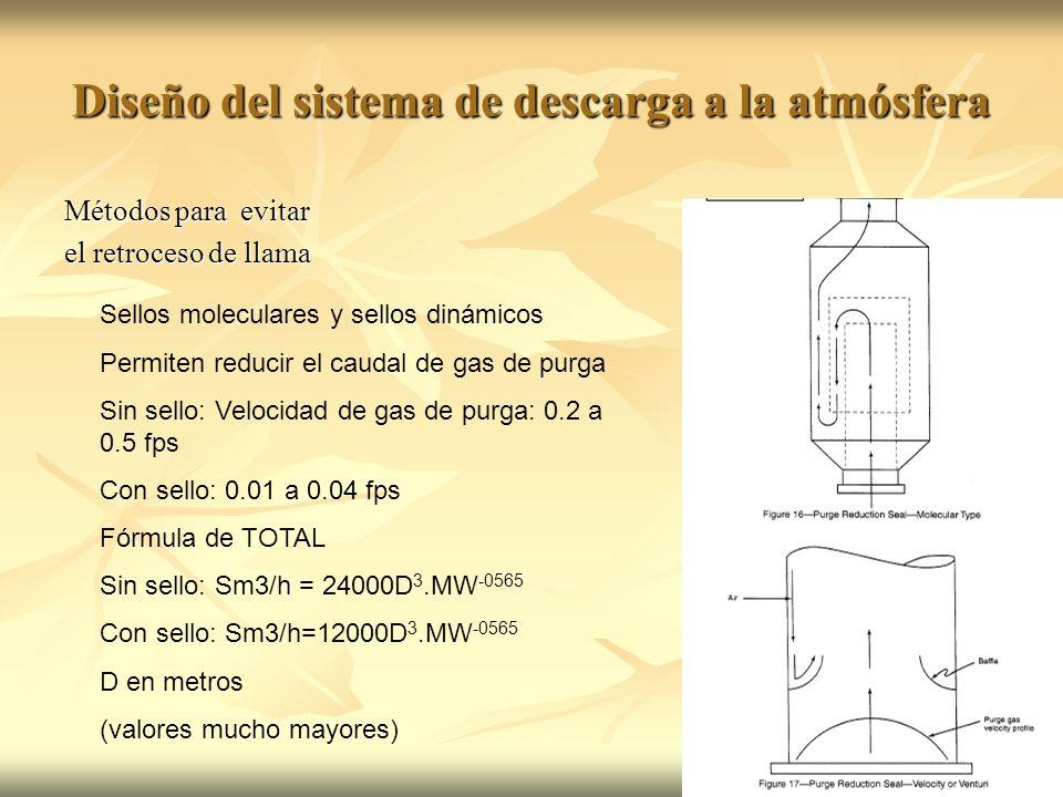 Diseño del sistema de descarga a la atmósfera Métodos para evitar el retroceso de llama Sellos moleculares y sellos dinámicos Permiten reducir el caud