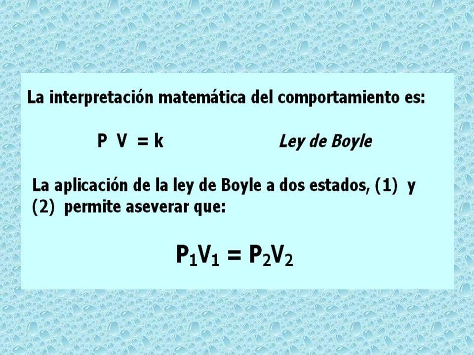 Experiencia de Boyle