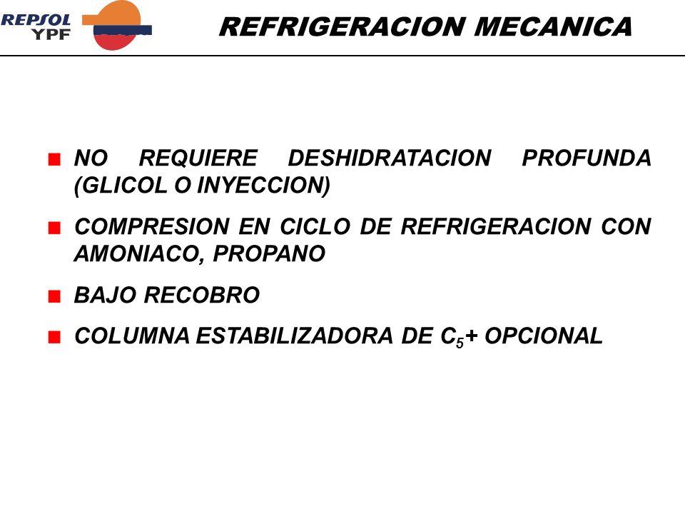 REFRIGERACION MECANICA NO REQUIERE DESHIDRATACION PROFUNDA (GLICOL O INYECCION) COMPRESION EN CICLO DE REFRIGERACION CON AMONIACO, PROPANO BAJO RECOBR