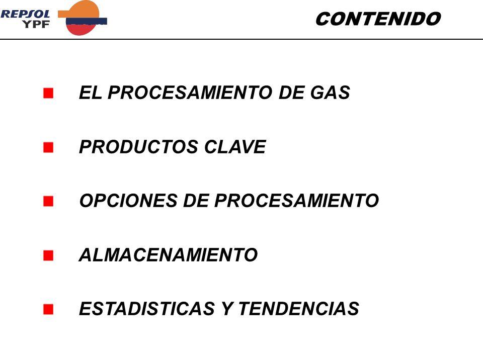 CONTENIDO EL PROCESAMIENTO DE GAS PRODUCTOS CLAVE OPCIONES DE PROCESAMIENTO ALMACENAMIENTO ESTADISTICAS Y TENDENCIAS