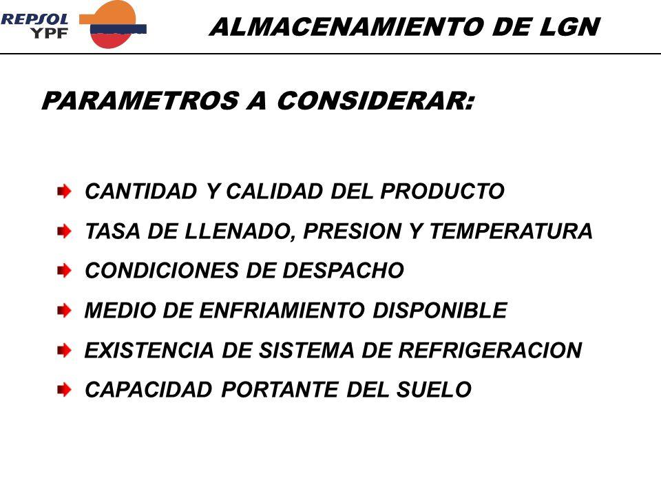ALMACENAMIENTO DE LGN PARAMETROS A CONSIDERAR: CANTIDAD Y CALIDAD DEL PRODUCTO TASA DE LLENADO, PRESION Y TEMPERATURA CONDICIONES DE DESPACHO MEDIO DE