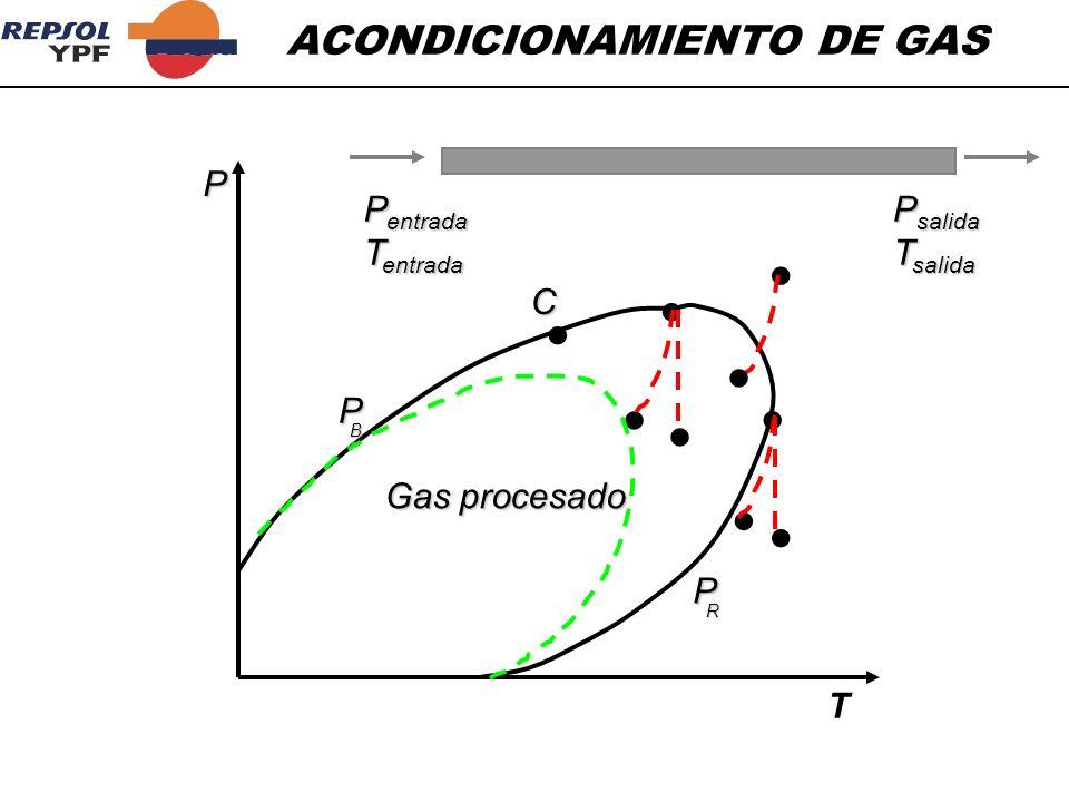 LICUEFACCION DE COMPONENTES Y GENERACION DE CORRIENTE LIQUIDA (LGN O NGL) ECONOMIA DETERMINA FRACCIONAMIENTO Y VENTA COMO COMPONENTES PUROS, O GLP (LPG) TRES SISTEMAS: ABSORCION EN ACEITE POBRE (LEAN OIL ABSORTION), REFRIGERACION, Y PLANTAS CRIOGENICAS.