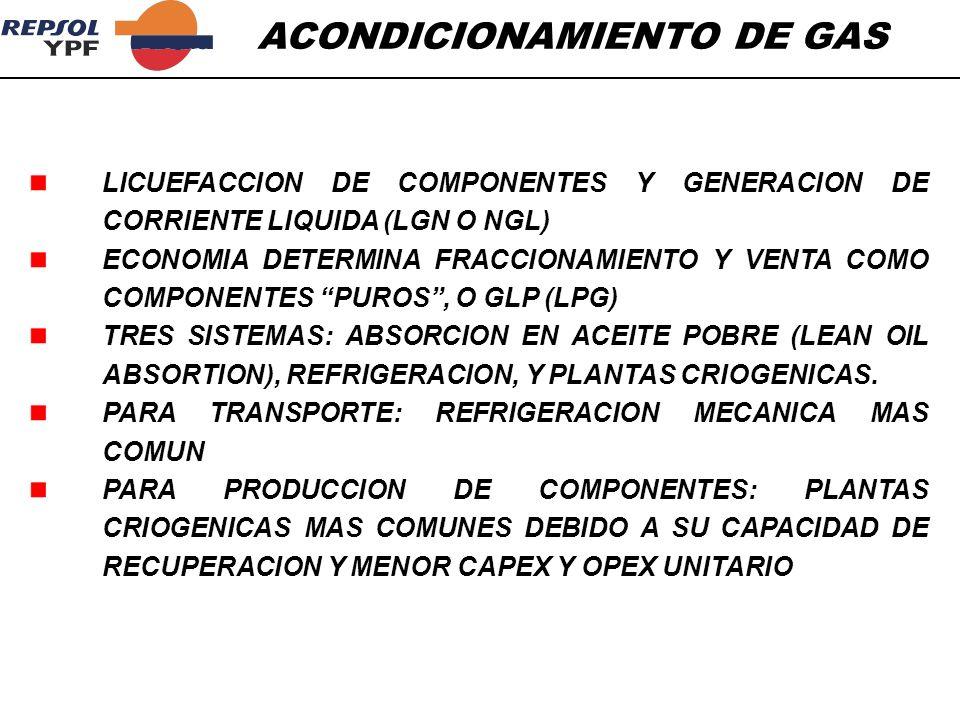REFRIGERACION MECANICA NO REQUIERE DESHIDRATACION PROFUNDA (GLICOL O INYECCION) COMPRESION EN CICLO DE REFRIGERACION CON AMONIACO, PROPANO BAJO RECOBRO COLUMNA ESTABILIZADORA DE C 5 + OPCIONAL