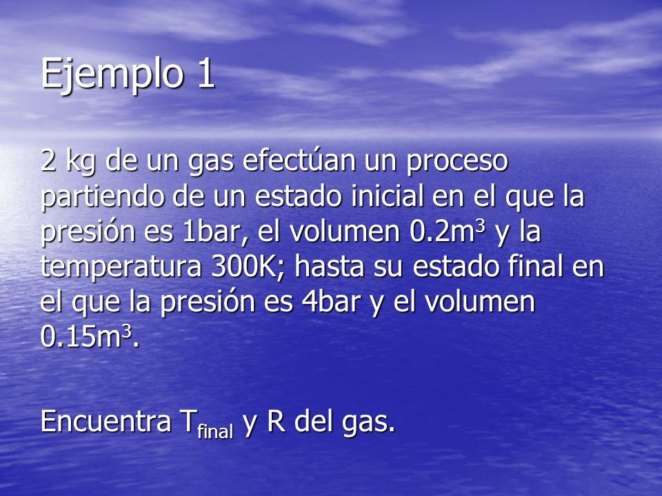 Ejemplo 1 2 kg de un gas efectúan un proceso partiendo de un estado inicial en el que la presión es 1bar, el volumen 0.2m 3 y la temperatura 300K; has