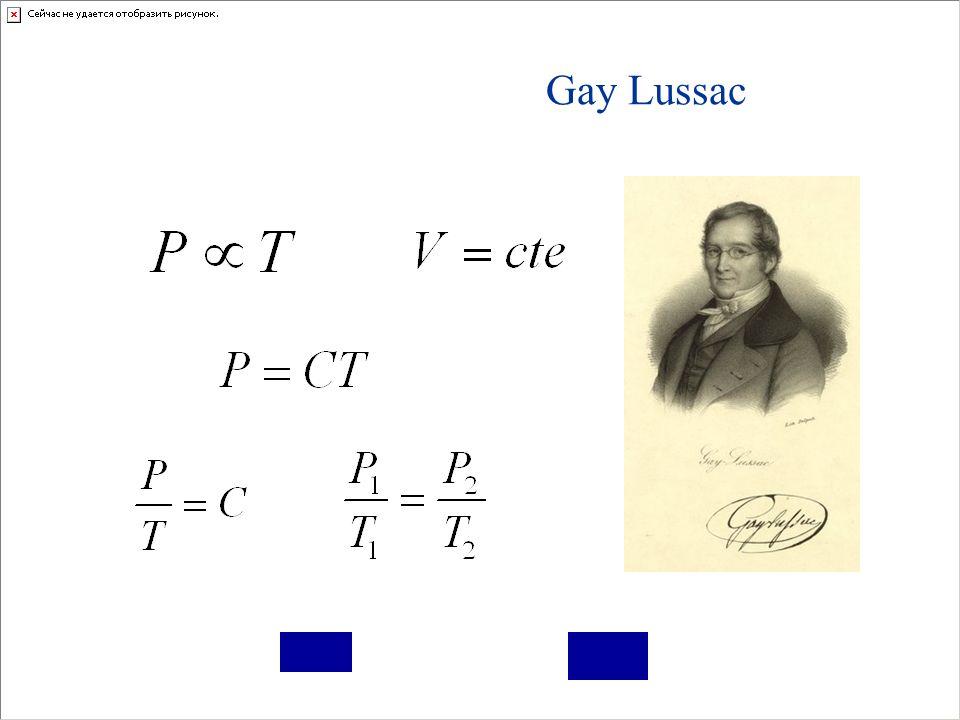 Ley de Louis Joseph Gay Lussac 1778-1850